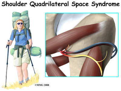 shoulder_quad_space_intro01